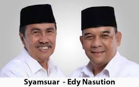 Syamsuar-Edy Menang Telak di 9 Kabupaten dan Kota
